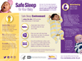 Safe Sleep for Your Baby Infographic (Horizontal)