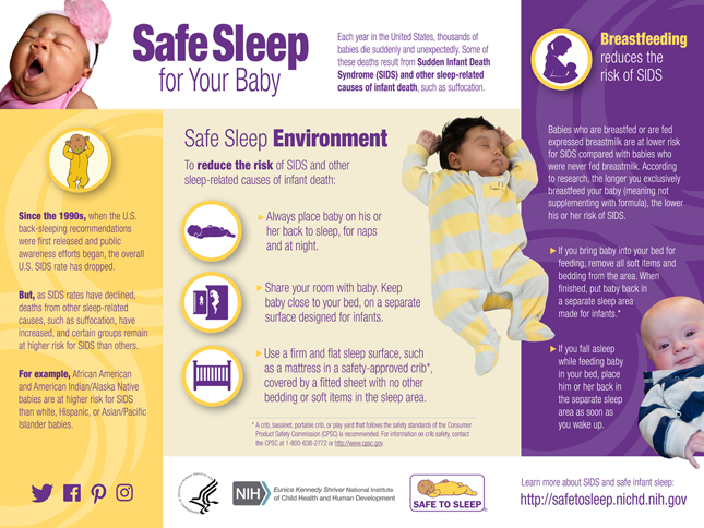 About 3,400 infants die suddenly and unexpectedly each year in the United States. Most of these deaths result from Sudden Infant Death Syndrome (SIDS) and other sleep-related causes of infant death, such as suffocation.
