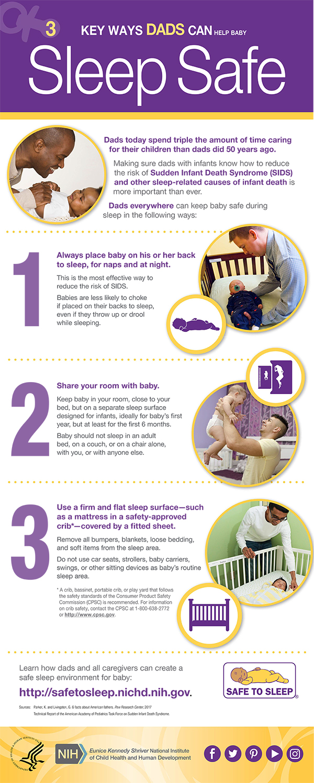 Dads Help Baby Sleep Safe Infographic Safe To Sleep