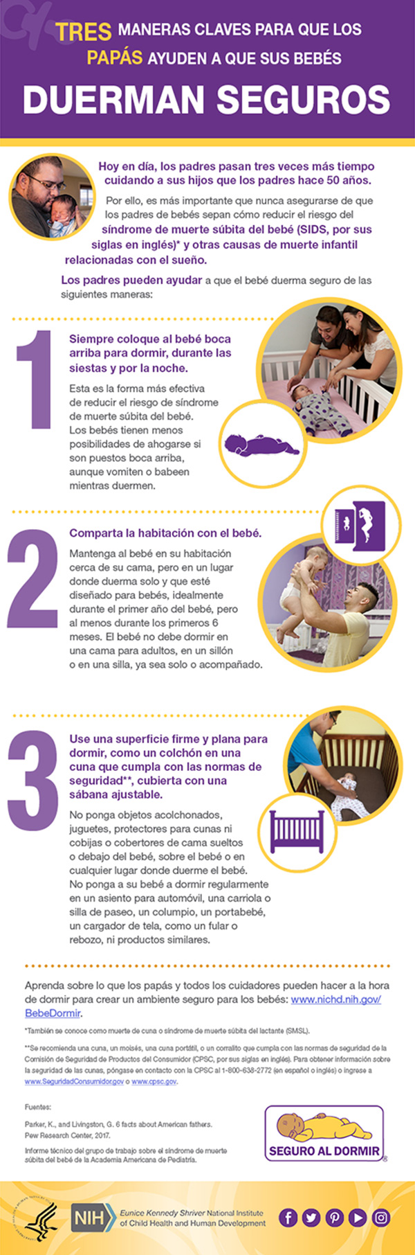 Esta infografía de la campaña Seguro al Dormir ayuda a que los papas mantengan a su bebe seguro al dormir